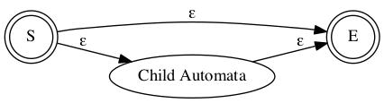 gen_automata.png