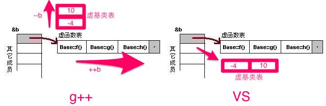 cpp_class_memory_model_20150910_125900.png
