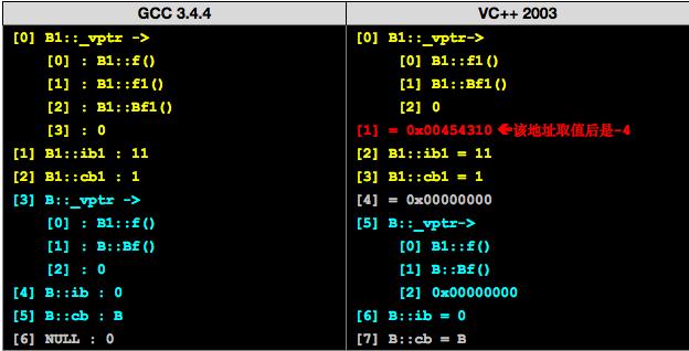 cpp_class_memory_model_20150910_130932.png