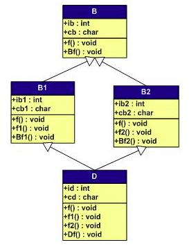 cpp_class_memory_model_20150910_131359.png